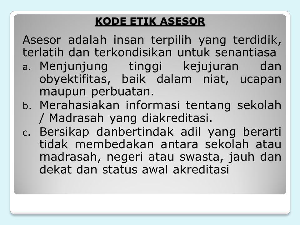 Merahasiakan informasi tentang sekolah / Madrasah yang diakreditasi.