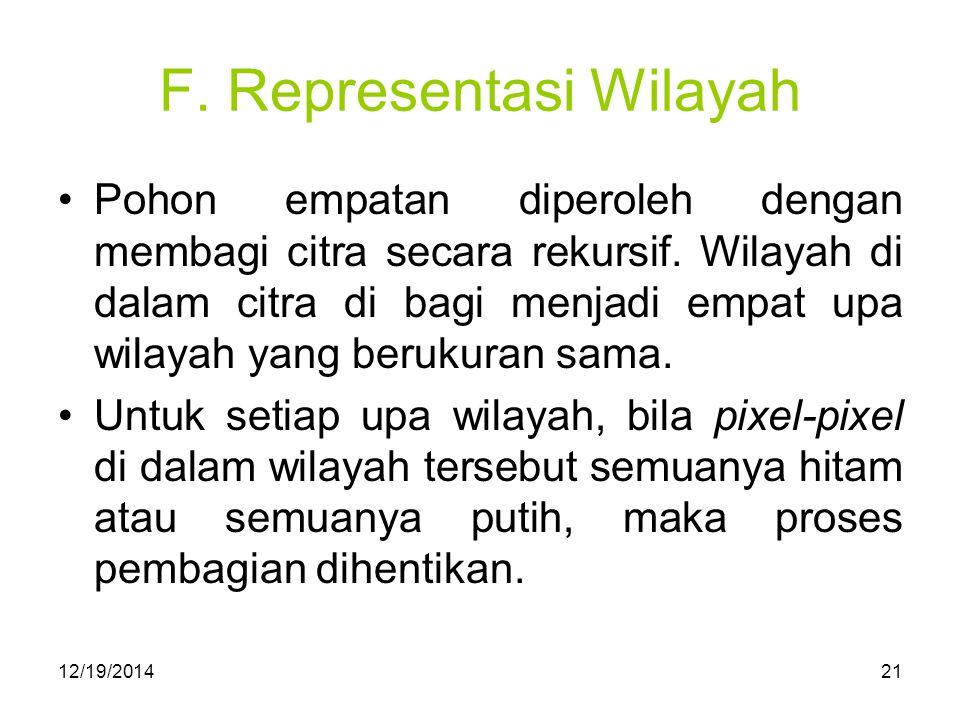 F. Representasi Wilayah