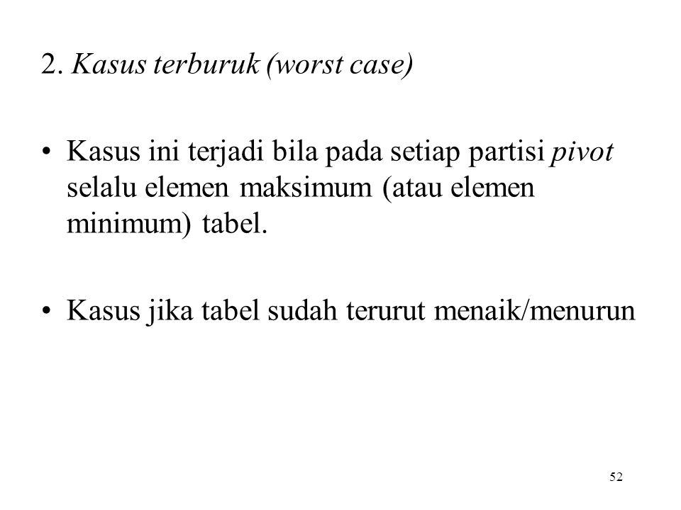 2. Kasus terburuk (worst case)