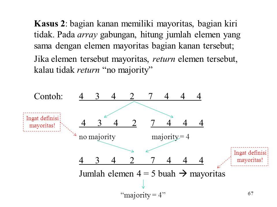 Jumlah elemen 4 = 5 buah  mayoritas
