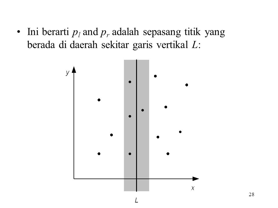 Ini berarti pl and pr adalah sepasang titik yang berada di daerah sekitar garis vertikal L: