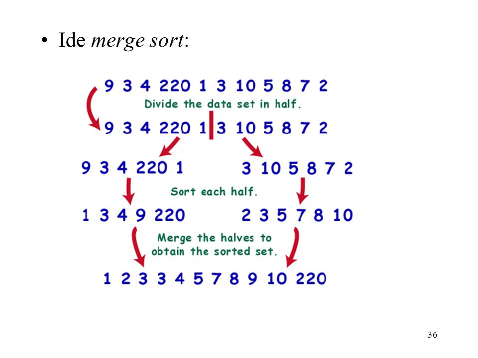 Ide merge sort: