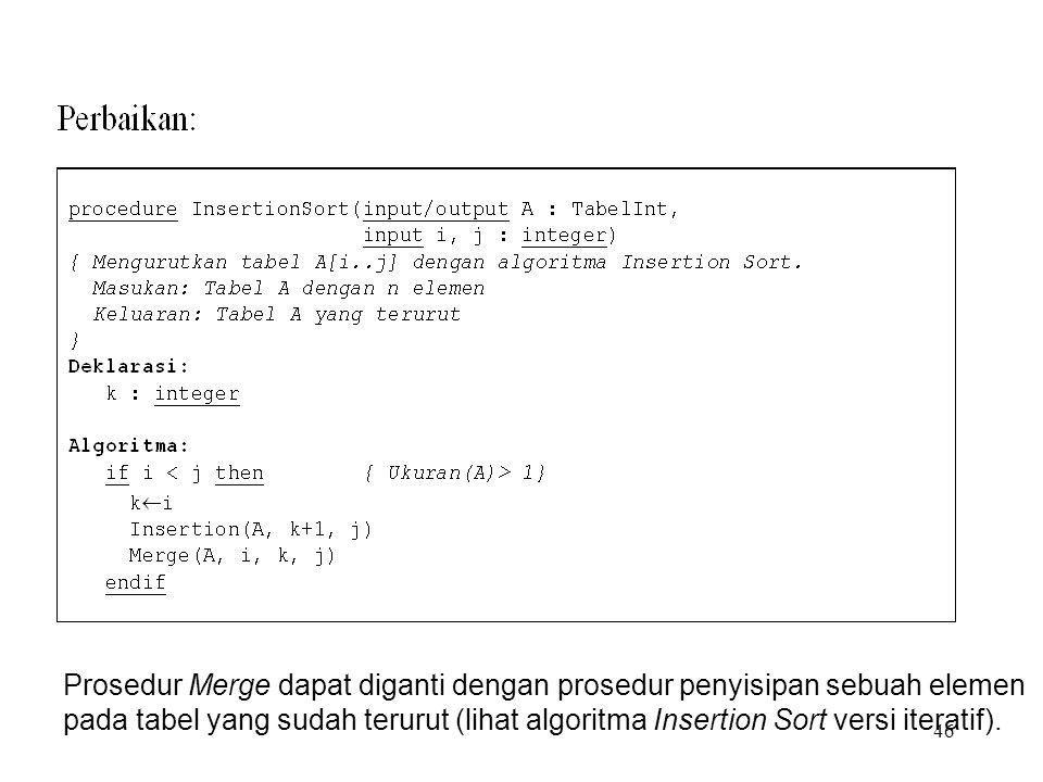 Prosedur Merge dapat diganti dengan prosedur penyisipan sebuah elemen
