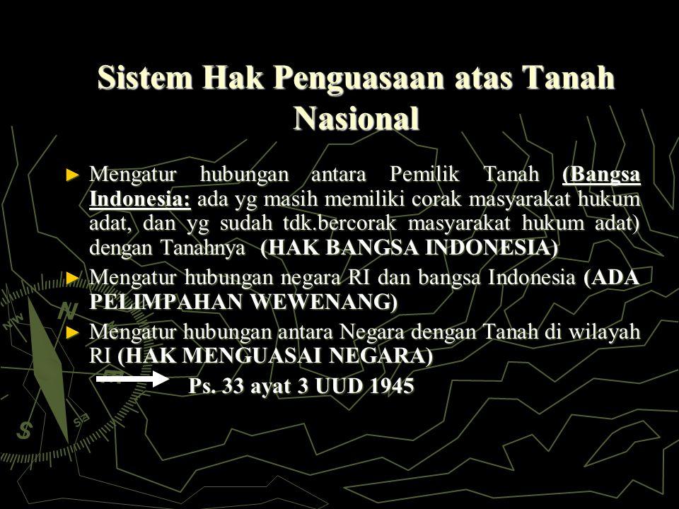 Sistem Hak Penguasaan atas Tanah Nasional