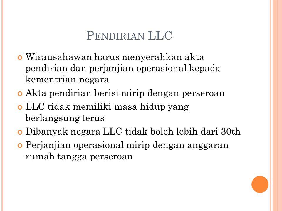 Pendirian LLC Wirausahawan harus menyerahkan akta pendirian dan perjanjian operasional kepada kementrian negara.