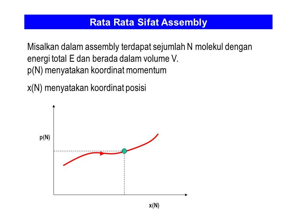 Rata Rata Sifat Assembly