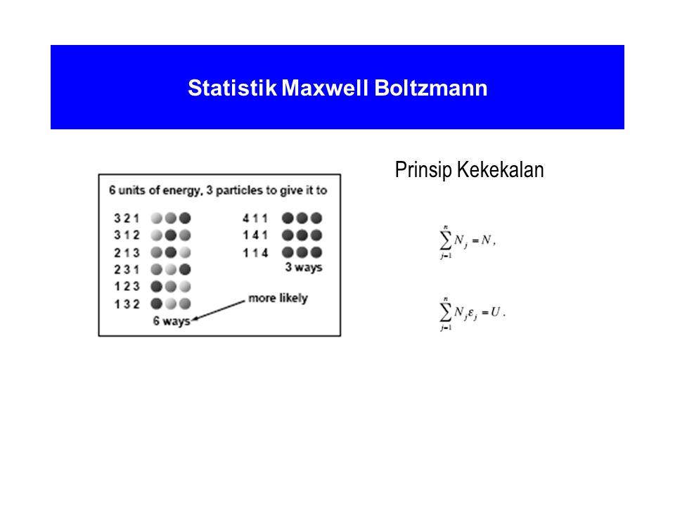 Statistik Maxwell Boltzmann
