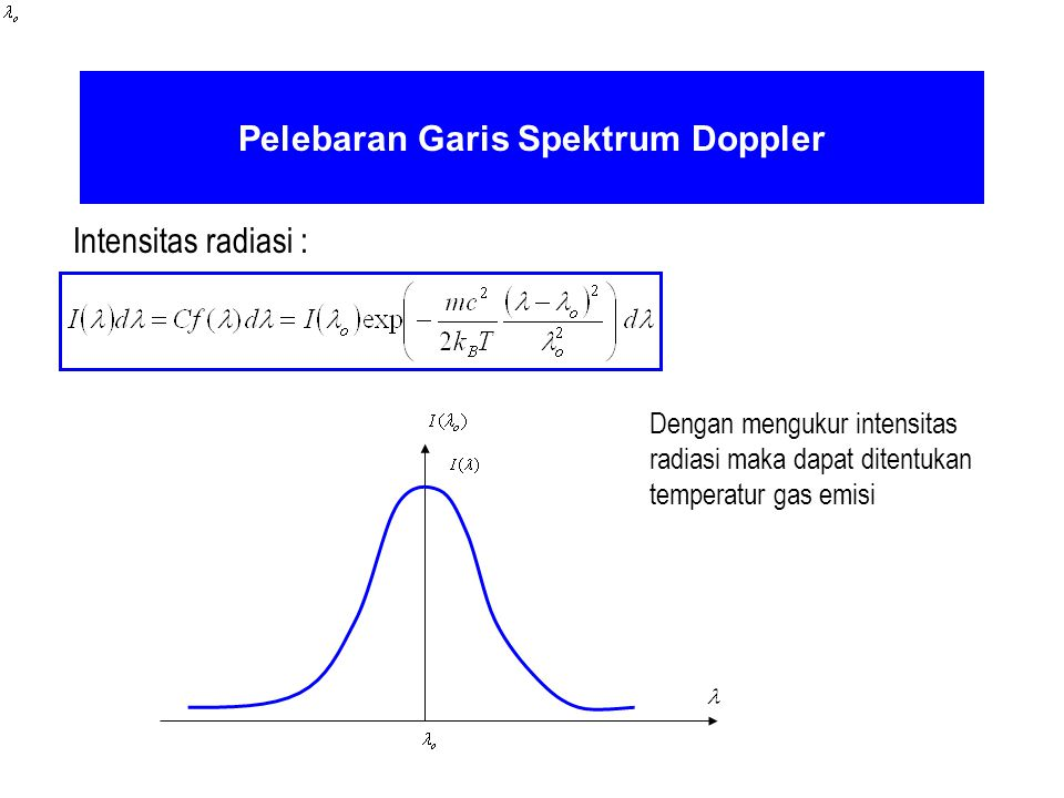 Pelebaran Garis Spektrum Doppler