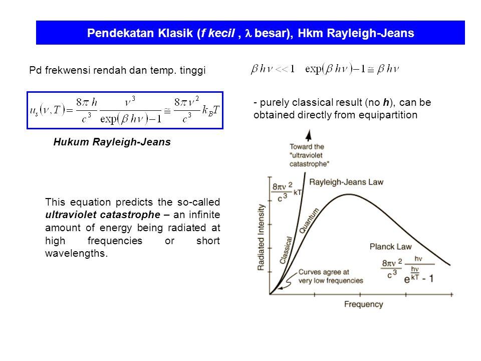 Pendekatan Klasik (f kecil ,  besar), Hkm Rayleigh-Jeans