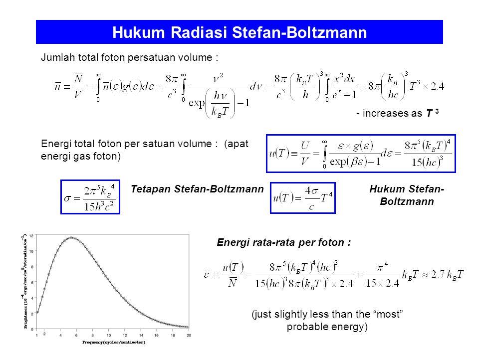 Hukum Radiasi Stefan-Boltzmann