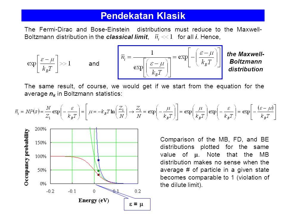 the Maxwell-Boltzmann distribution