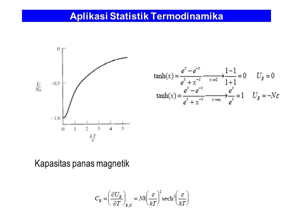 Aplikasi Statistik Termodinamika