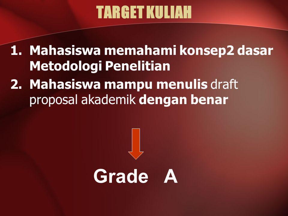 TARGET KULIAH Mahasiswa memahami konsep2 dasar Metodologi Penelitian. Mahasiswa mampu menulis draft proposal akademik dengan benar.