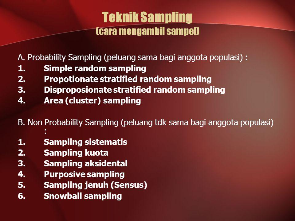 Teknik Sampling (cara mengambil sampel)