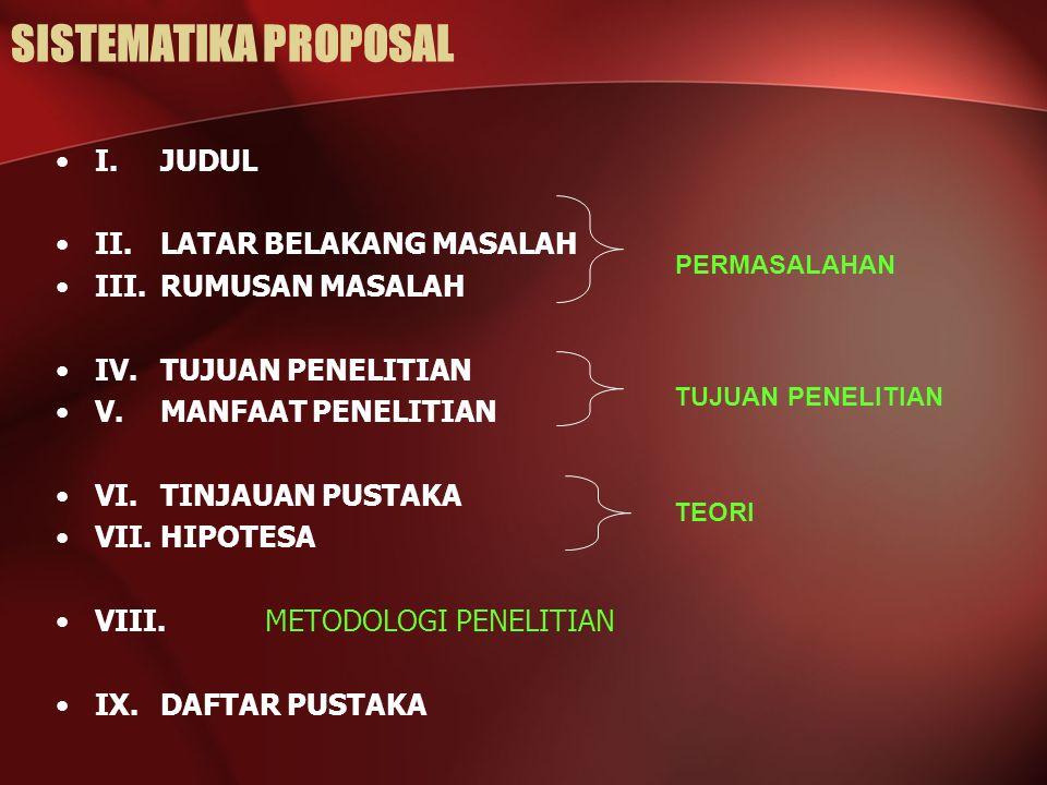 SISTEMATIKA PROPOSAL I. JUDUL II. LATAR BELAKANG MASALAH