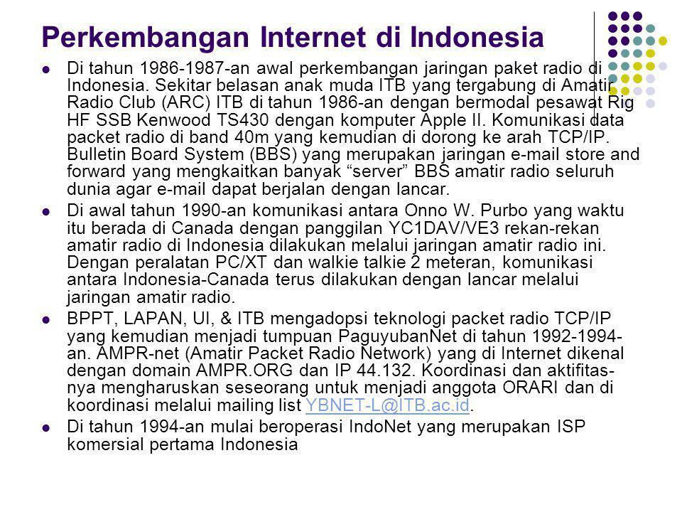 Perkembangan Internet di Indonesia