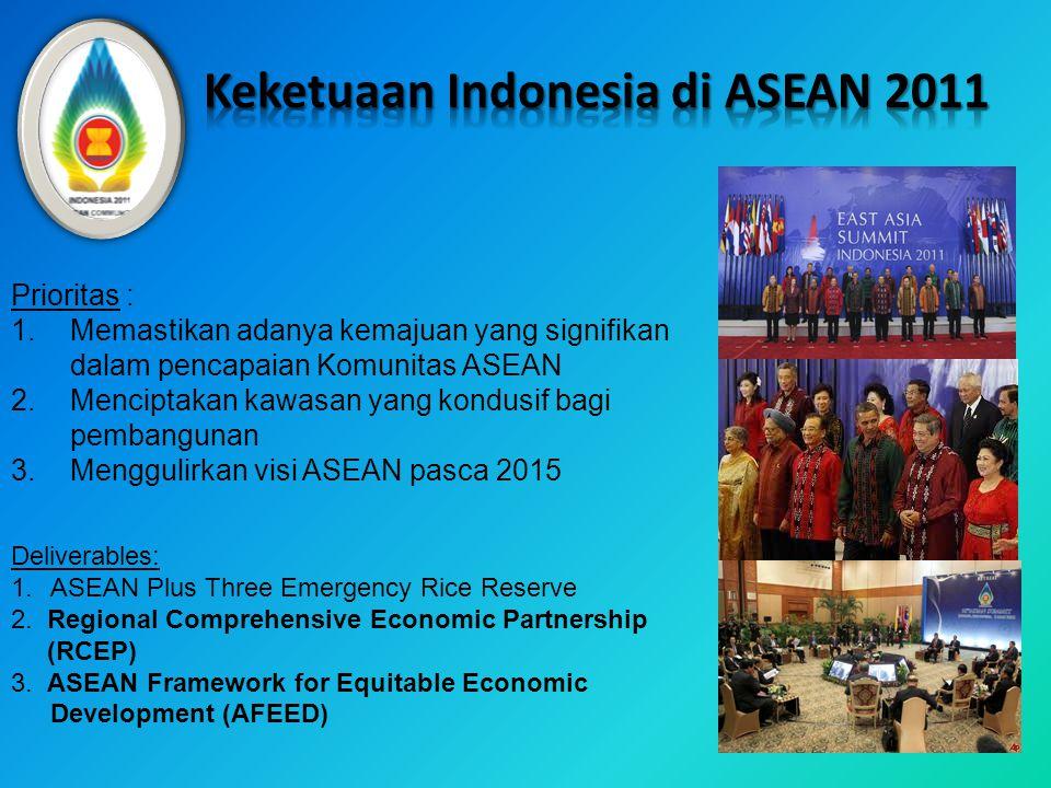 Keketuaan Indonesia di ASEAN 2011