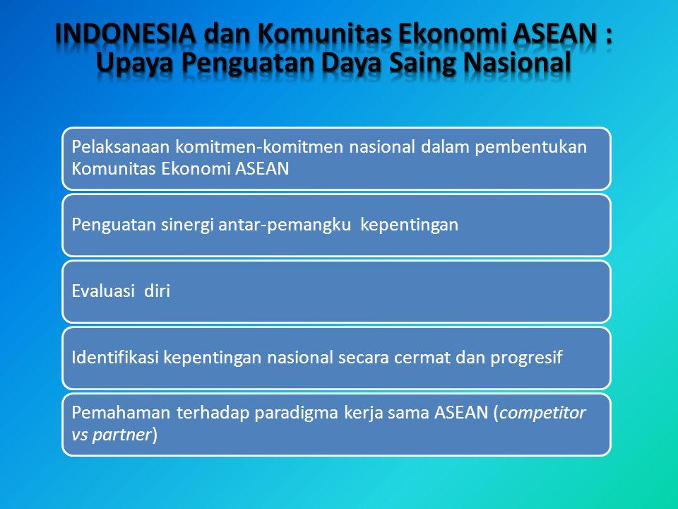 INDONESIA dan Komunitas Ekonomi ASEAN :