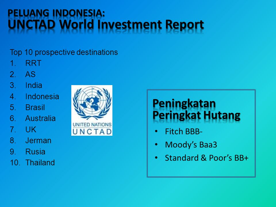 UNCTAD World Investment Report