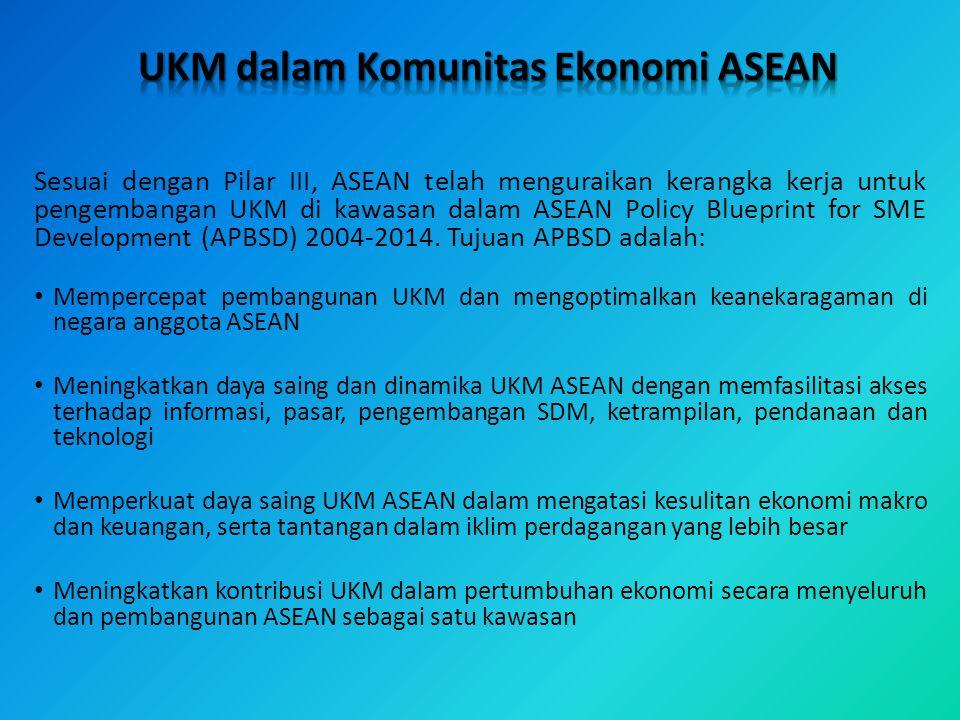 UKM dalam Komunitas Ekonomi ASEAN