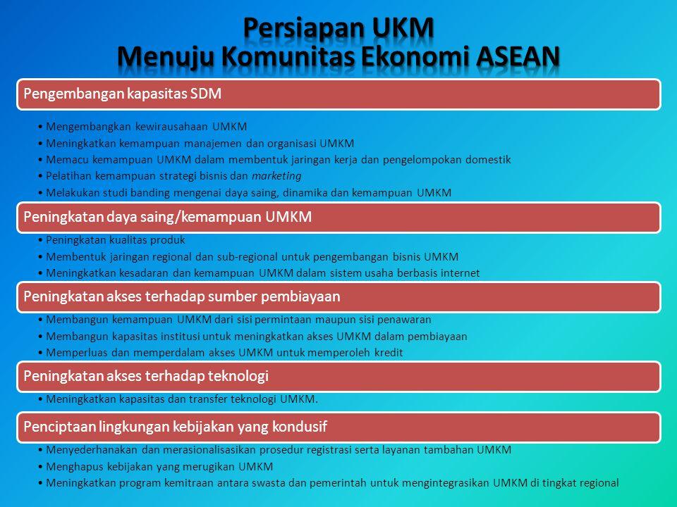 Menuju Komunitas Ekonomi ASEAN