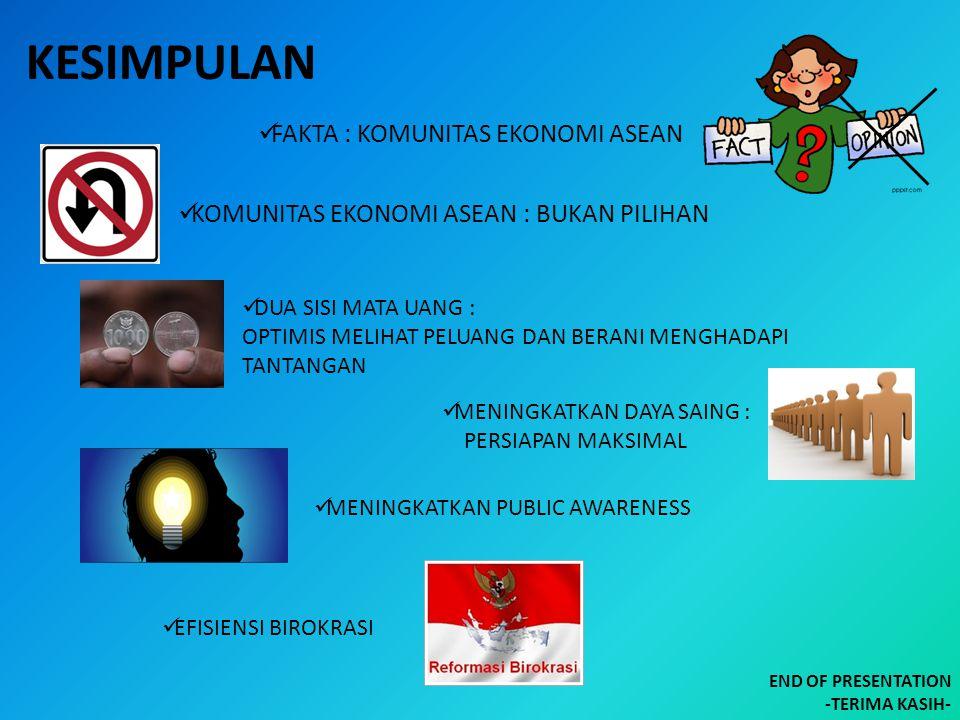 KESIMPULAN FAKTA : KOMUNITAS EKONOMI ASEAN