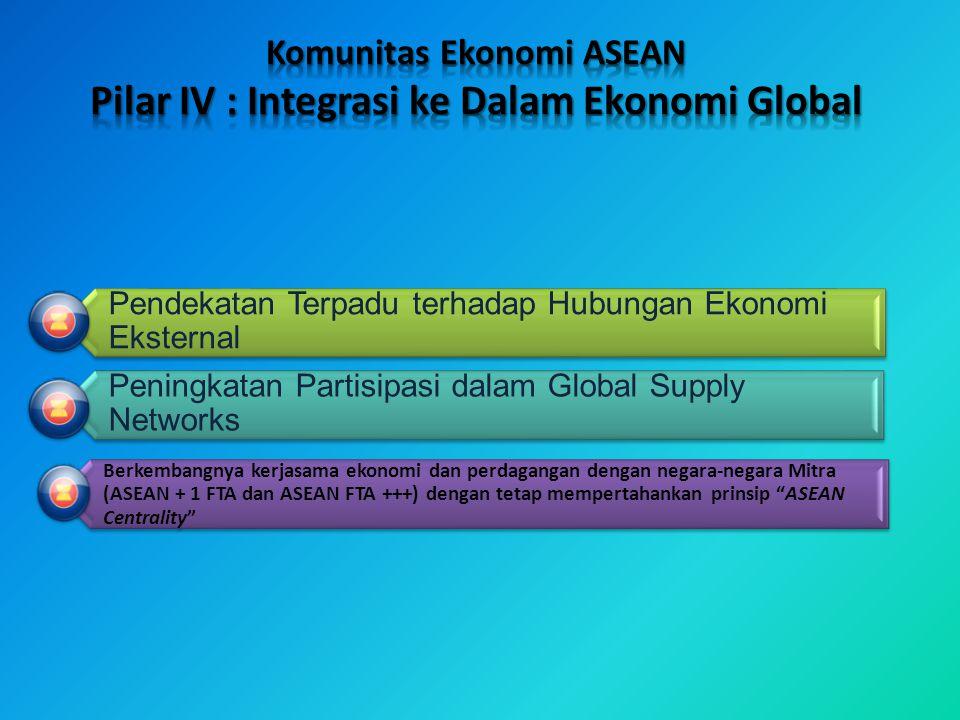 Komunitas Ekonomi ASEAN Pilar IV : Integrasi ke Dalam Ekonomi Global