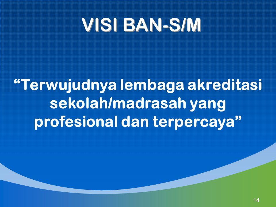 VISI BAN-S/M Terwujudnya lembaga akreditasi sekolah/madrasah yang profesional dan terpercaya