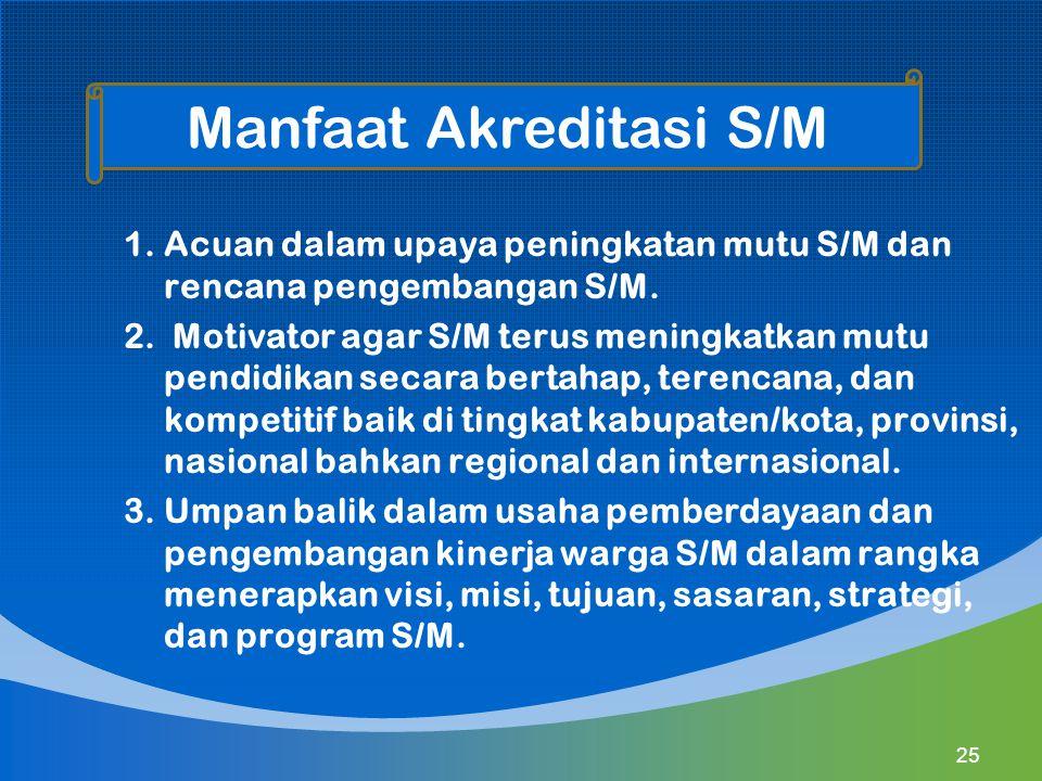 Manfaat Akreditasi S/M