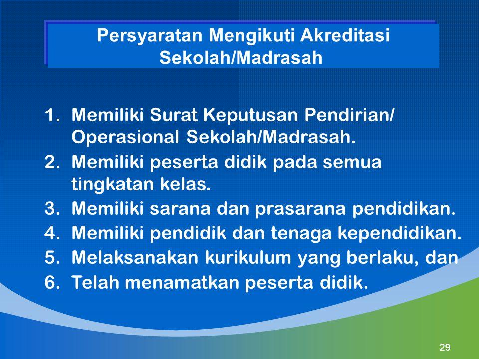Persyaratan Mengikuti Akreditasi Sekolah/Madrasah