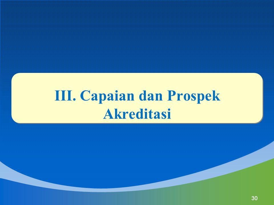 III. Capaian dan Prospek Akreditasi