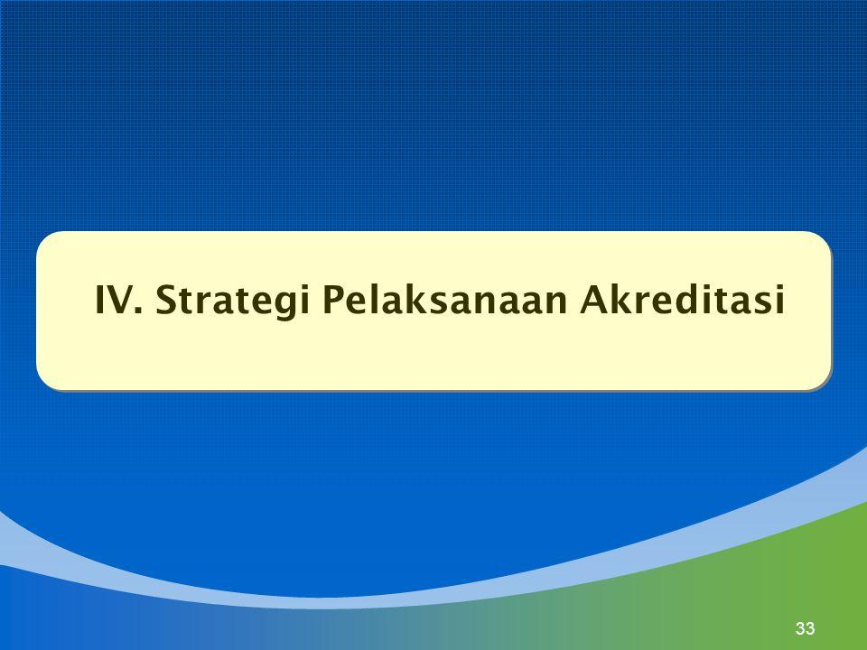 IV. Strategi Pelaksanaan Akreditasi