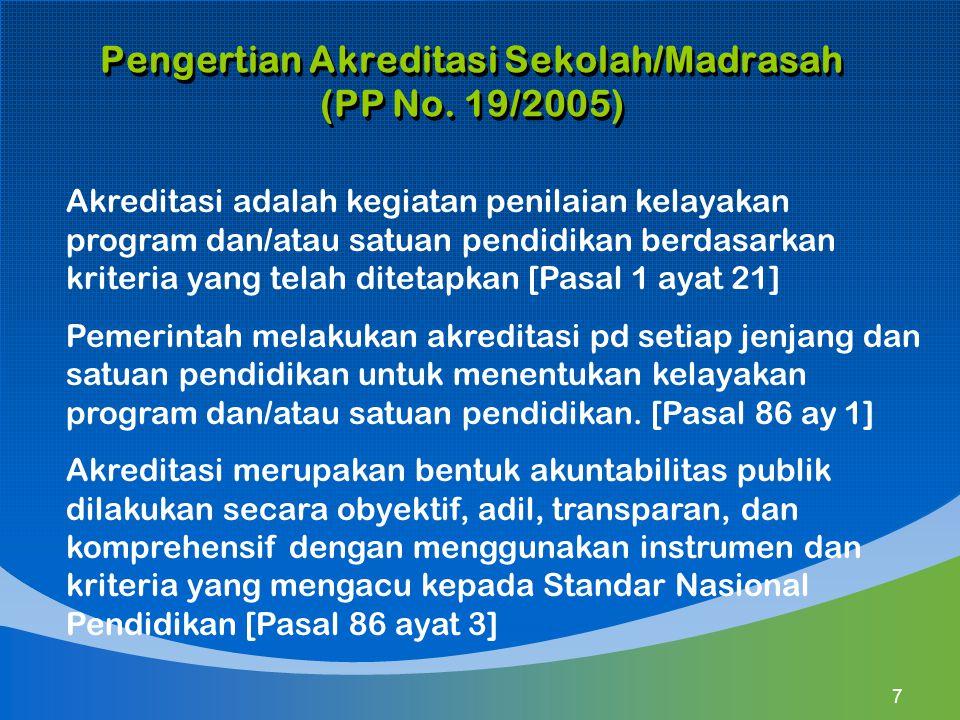 Pengertian Akreditasi Sekolah/Madrasah (PP No. 19/2005)