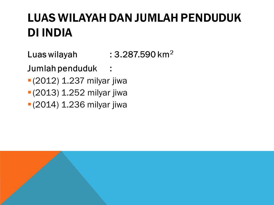 Luas Wilayah dan Jumlah Penduduk di India
