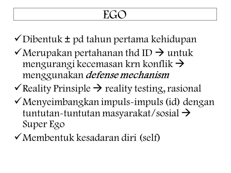 EGO Dibentuk ± pd tahun pertama kehidupan