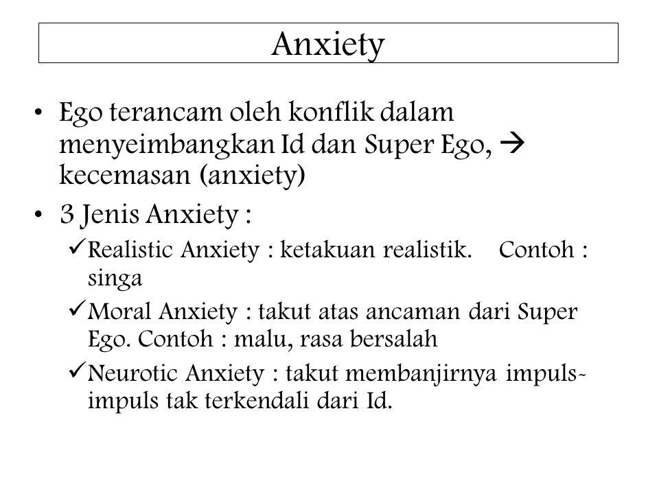 Anxiety Ego terancam oleh konflik dalam menyeimbangkan Id dan Super Ego,  kecemasan (anxiety) 3 Jenis Anxiety :