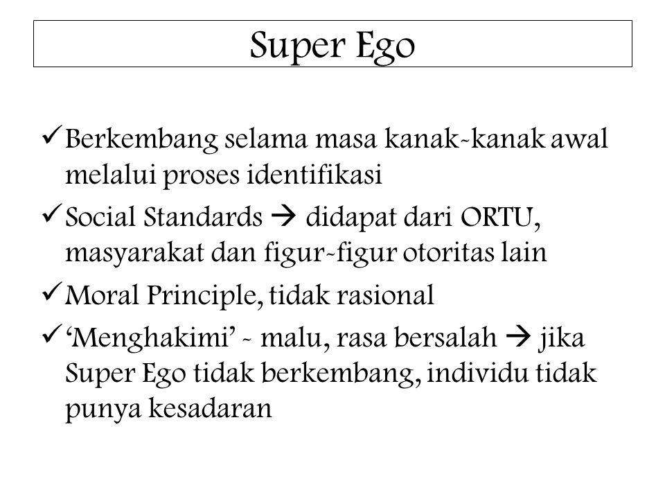 Super Ego Berkembang selama masa kanak-kanak awal melalui proses identifikasi.