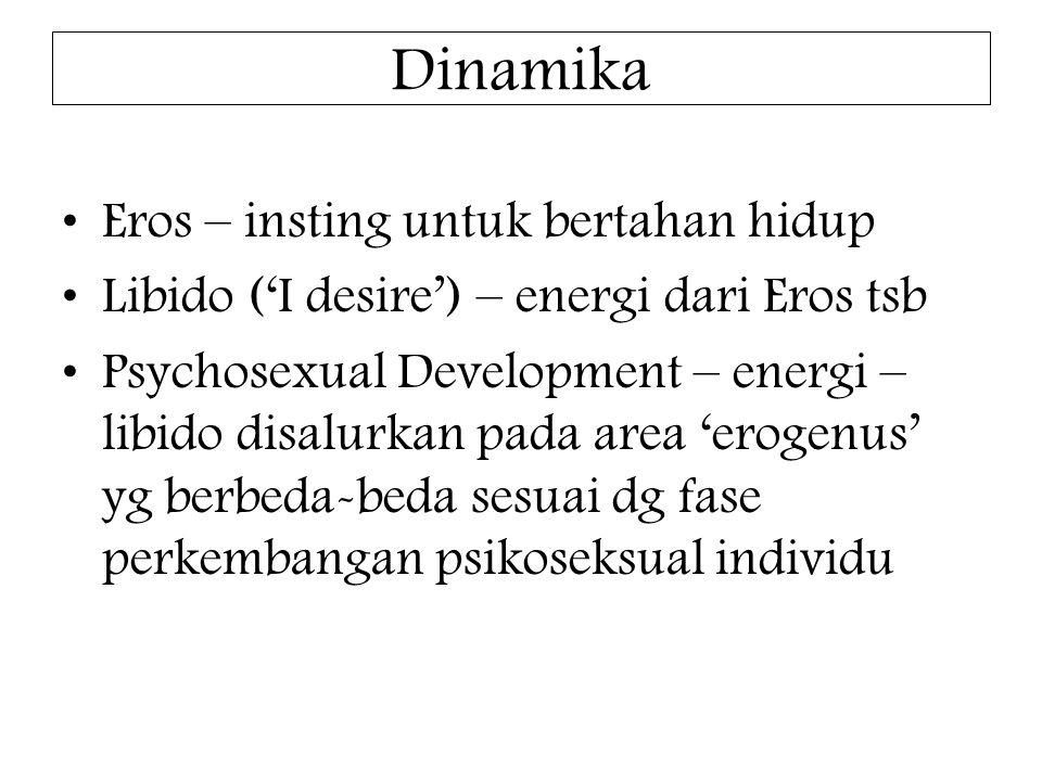 Dinamika Eros – insting untuk bertahan hidup