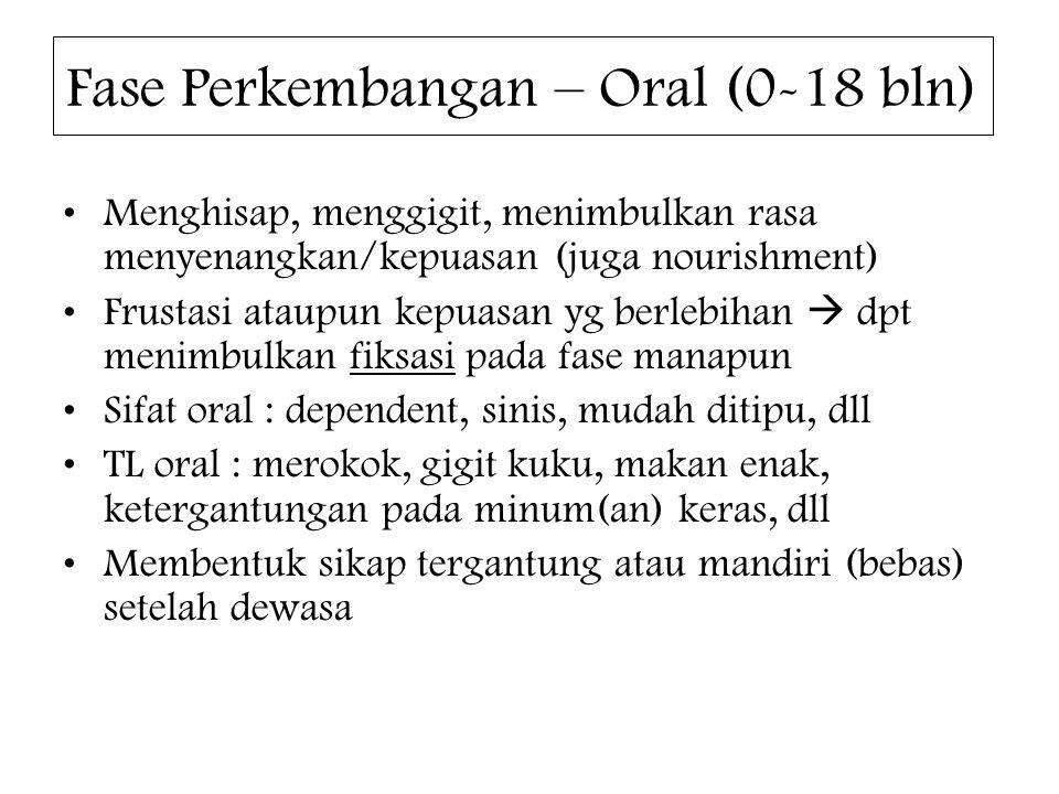 Fase Perkembangan – Oral (0-18 bln)