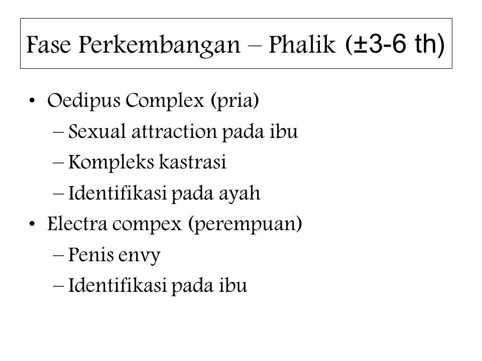Fase Perkembangan – Phalik (±3-6 th)