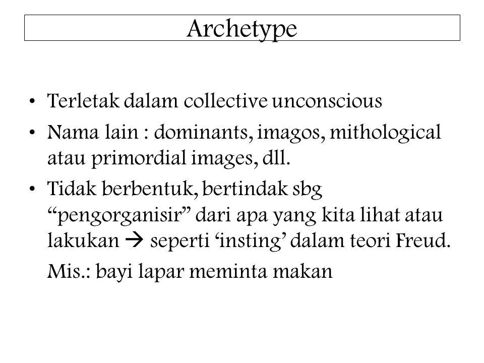 Archetype Terletak dalam collective unconscious