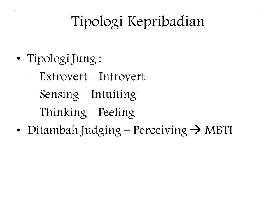 Tipologi Kepribadian Tipologi Jung : Extrovert – Introvert