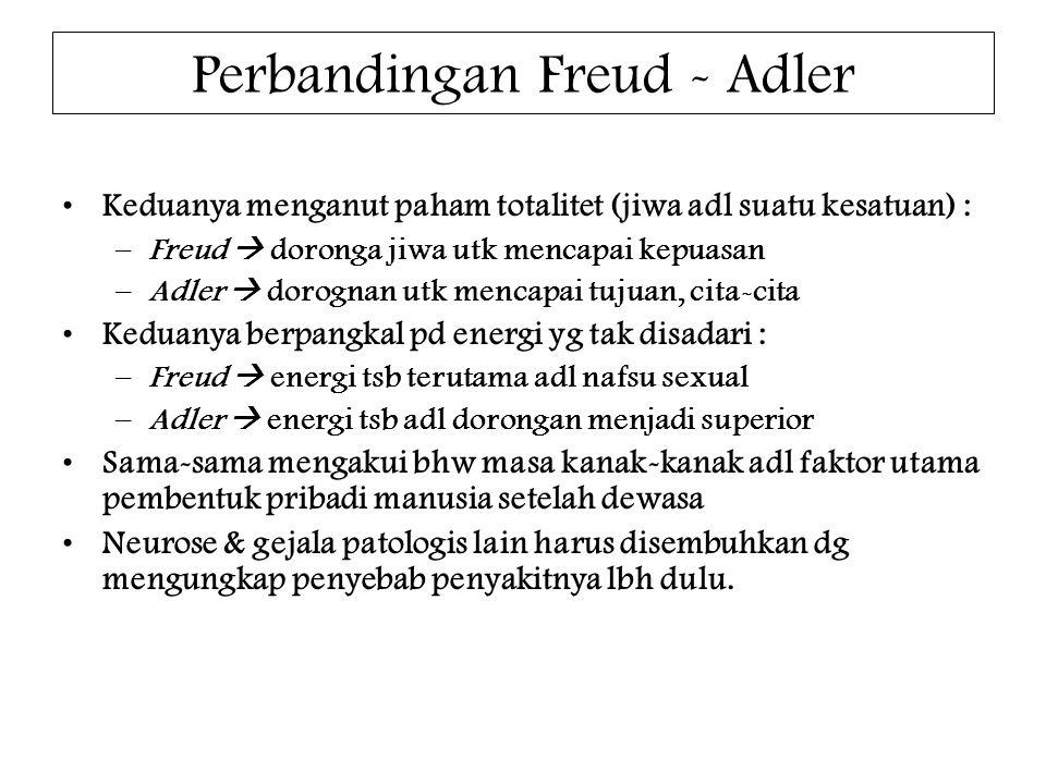 Perbandingan Freud - Adler
