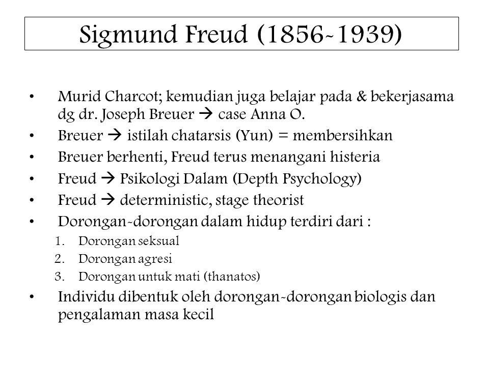 Sigmund Freud (1856-1939) Murid Charcot; kemudian juga belajar pada & bekerjasama dg dr. Joseph Breuer  case Anna O.