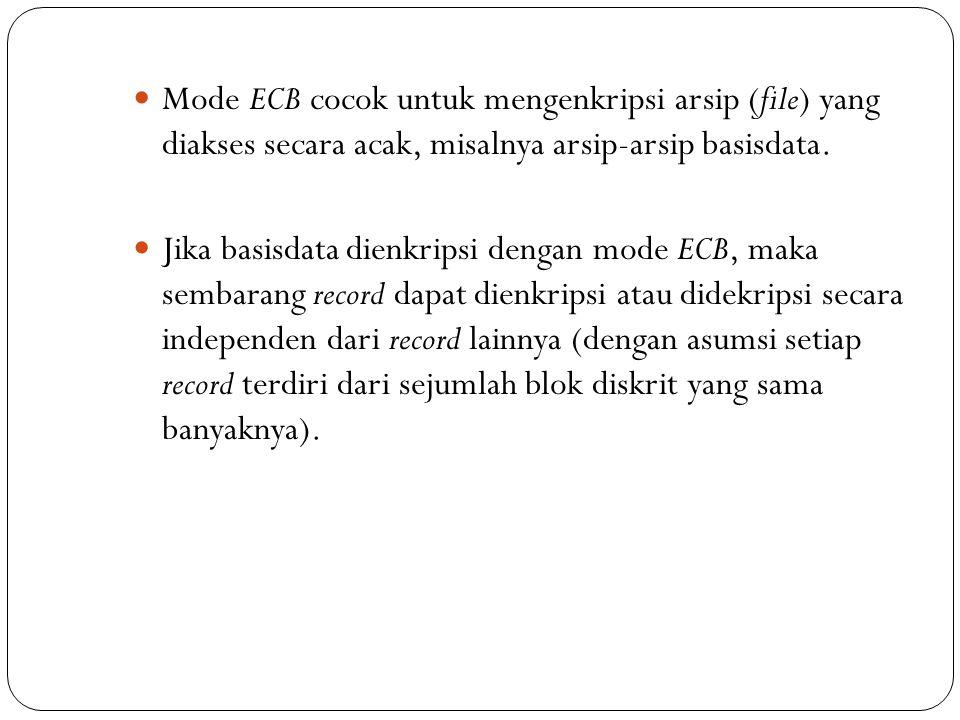 Mode ECB cocok untuk mengenkripsi arsip (file) yang diakses secara acak, misalnya arsip-arsip basisdata.