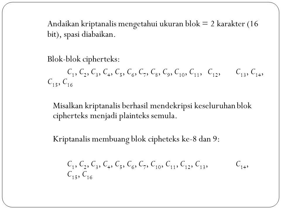 Andaikan kriptanalis mengetahui ukuran blok = 2 karakter (16 bit), spasi diabaikan.