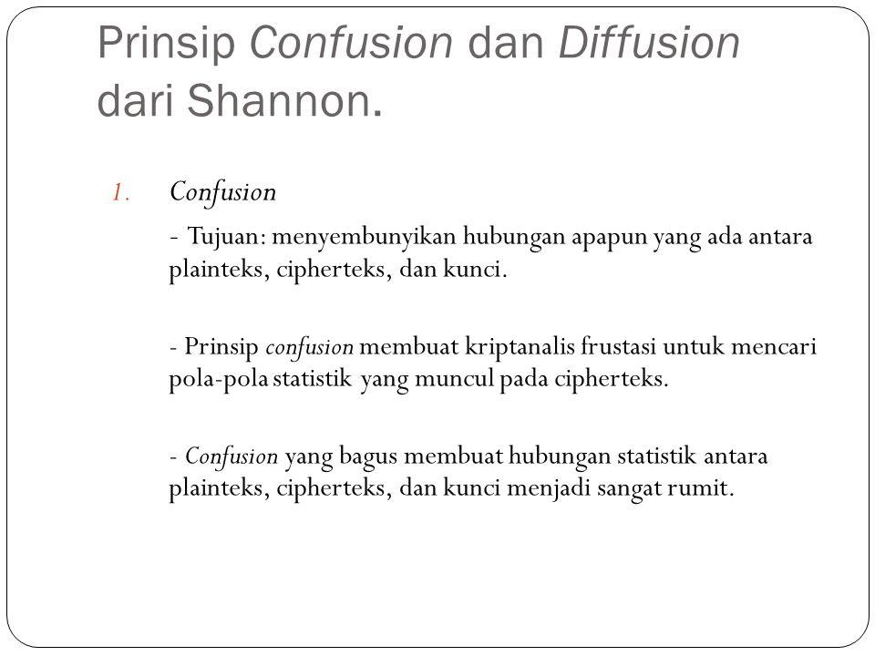 Prinsip Confusion dan Diffusion dari Shannon.