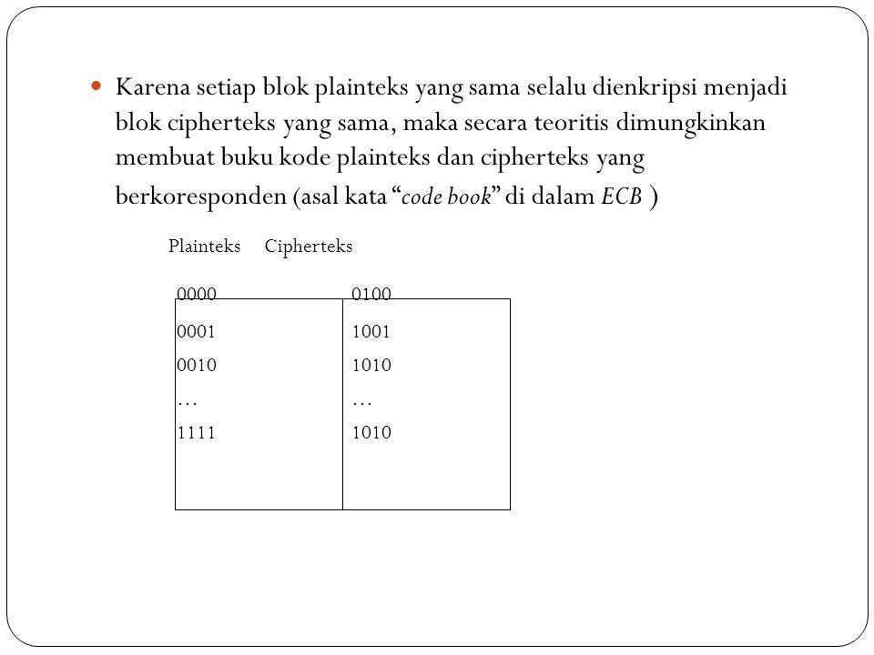 Karena setiap blok plainteks yang sama selalu dienkripsi menjadi blok cipherteks yang sama, maka secara teoritis dimungkinkan membuat buku kode plainteks dan cipherteks yang berkoresponden (asal kata code book di dalam ECB )