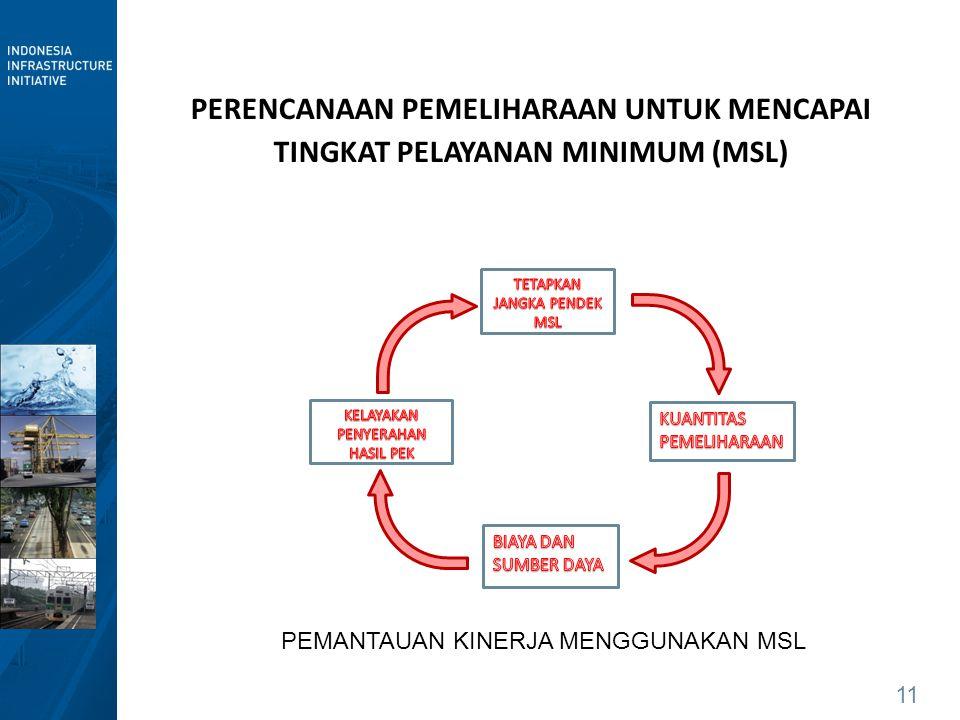 PERENCANAAN PEMELIHARAAN UNTUK MENCAPAI TINGKAT PELAYANAN MINIMUM (MSL)