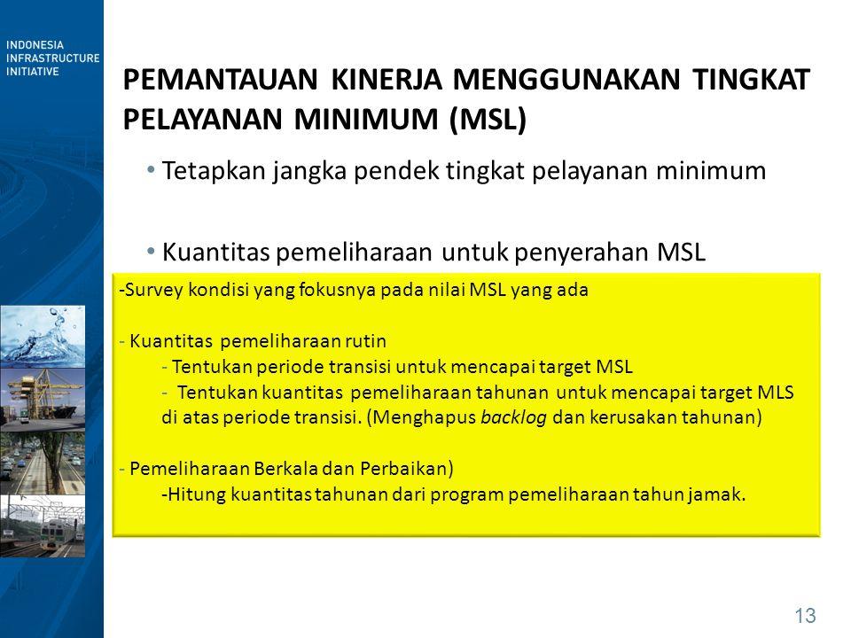PEMANTAUAN KINERJA MENGGUNAKAN TINGKAT PELAYANAN MINIMUM (MSL)